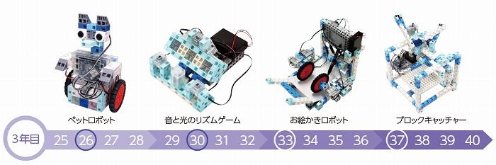 エジソンアカデミーで作るロボット